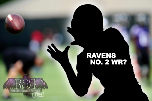 Ravens 53-Man Roster Projection 3.0