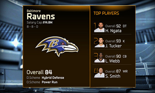 Madden 15 Wrong About Jimmy Smith