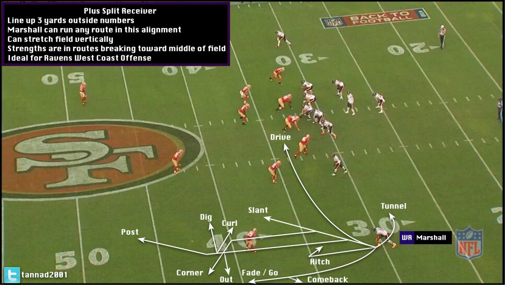 Plus Split Receiver