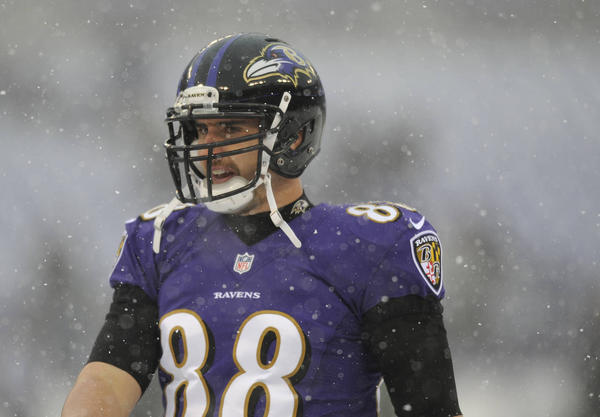 Clearing Up Confusion on Pitta Contract