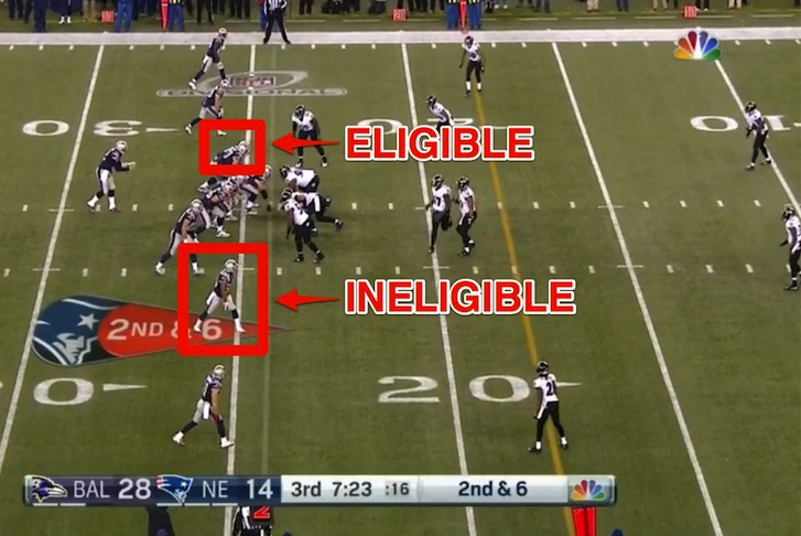 The Patriots deceptive formation used to confuse the Ravens defense.
