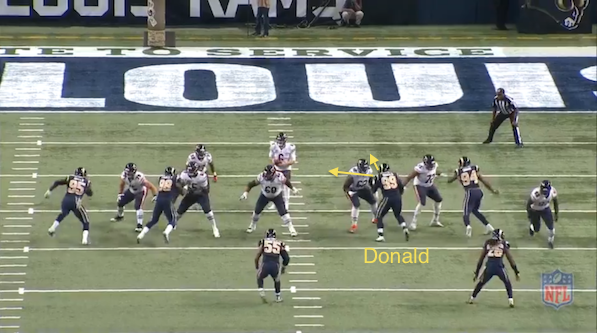 Controlling Donald Key for Ravens