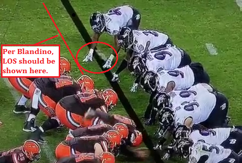 Where the line of scrimmage marker should have been on ESPN's screen according to Dean Blandino.