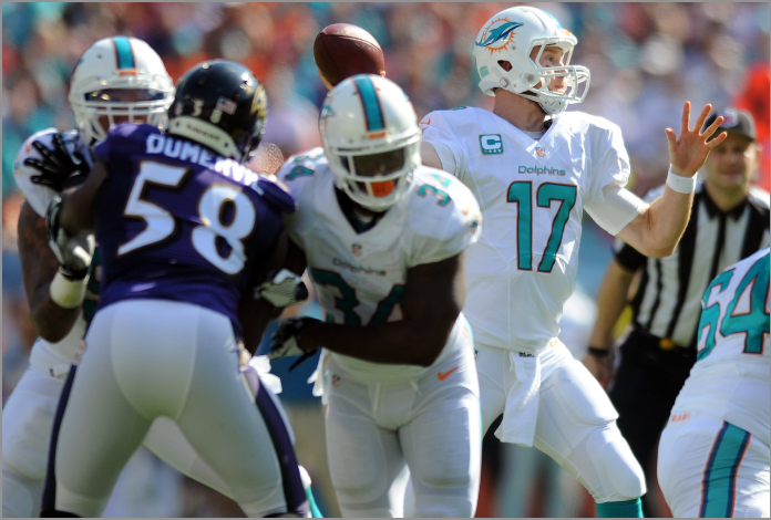 Ravens at Dolphins Preview