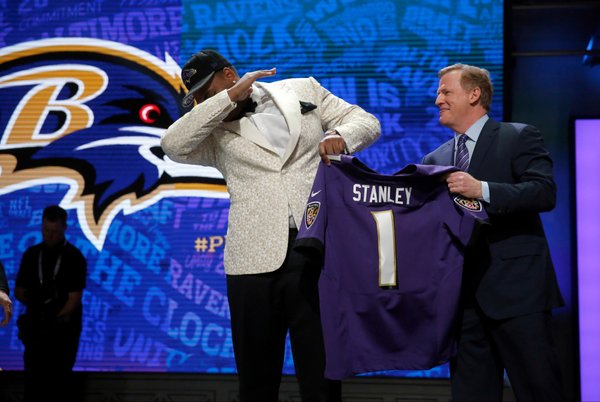 Ravens Fail to Improve on Day 1