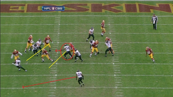 Breaking down the 49ers' Pistol – Part 3: Stopping it
