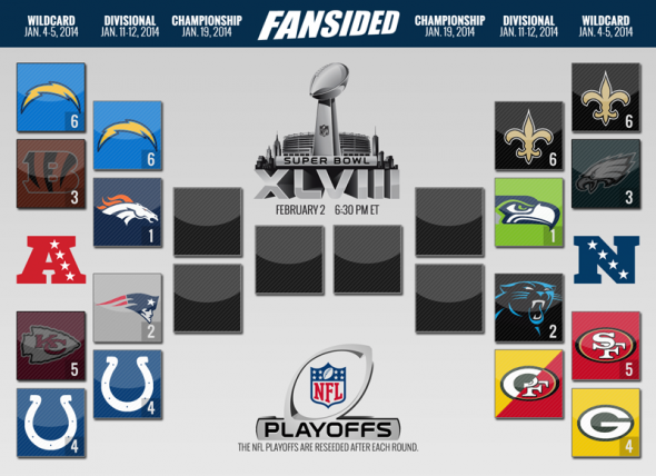 IT'S PREDICTION TIME: Divisional Round, Day 1