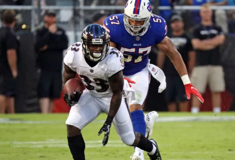Ravens 2017 53-Man Roster Prediction 3.0