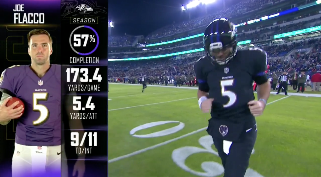outlet store 746a1 32b6d BALTIMORE RAVENS: The Decline of Joe Flacco 2017