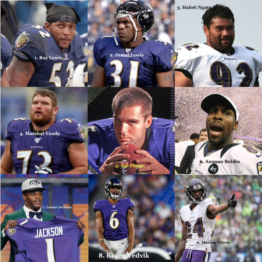 The Best Ravens Trades
