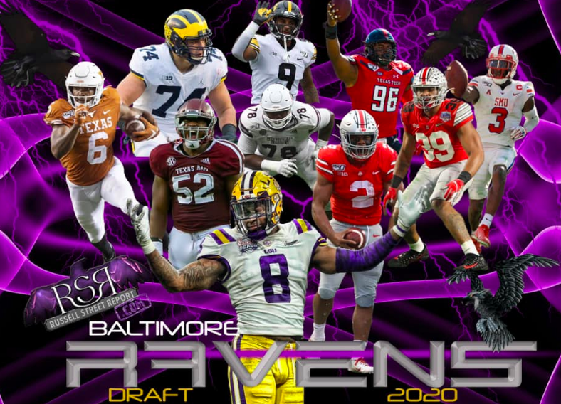 Analysis of The Ravens 2020 Draft