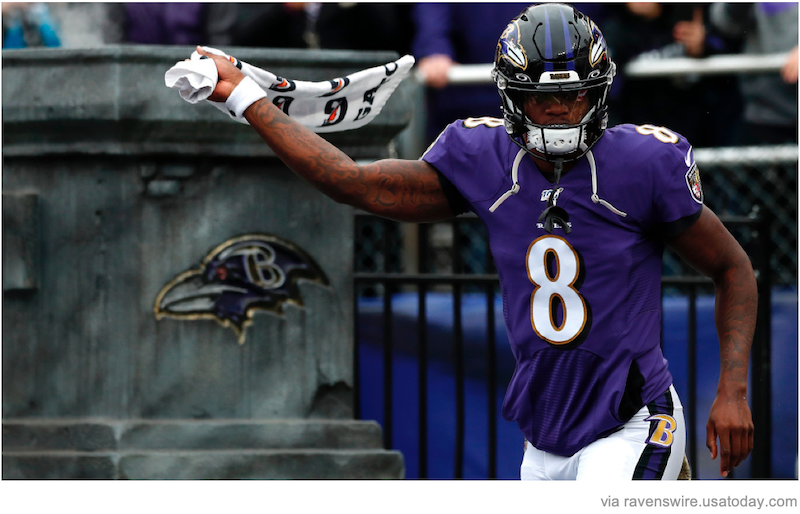 Ravens 2020: Optimistic and Confident